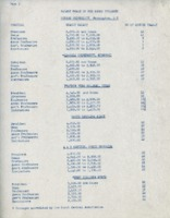 Salary Scale of Negro Colleges 1971.pdf